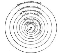 CopernicSystem[1]